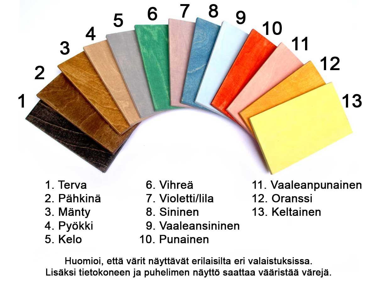 Kotipesä-tuotteiden värikartta.
